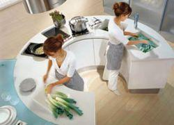 Organizacja pracy w kuchni