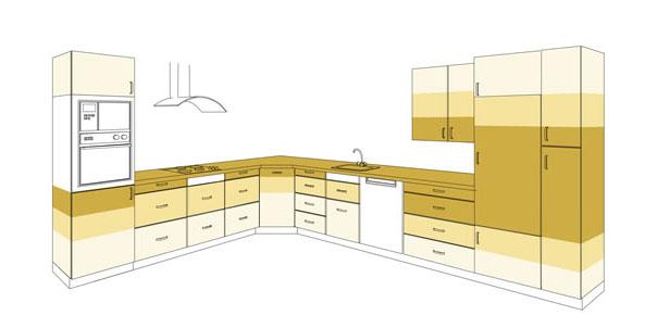 Przechowywanie produktów i sprzętów kuchennych